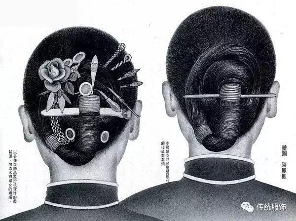 惠安女现存的发型里也有类似的,只是她们制作成形的圆髻,别在头发上.图片