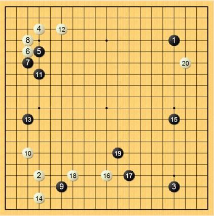 专家点评二:alphago竟能参悟围棋的美学?图片