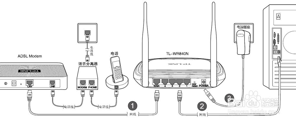 无线路由器怎么连接转换器(分支器)上网?