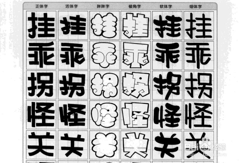 罗马字体(相当于正体字),活体字,变形字等等.图片