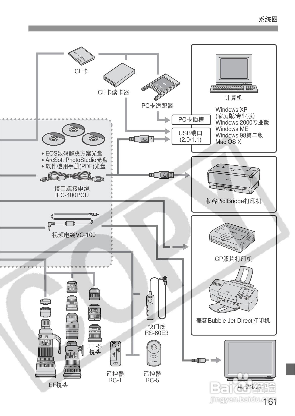 佳能eos350ddigital数码相机使用说明书:[17]