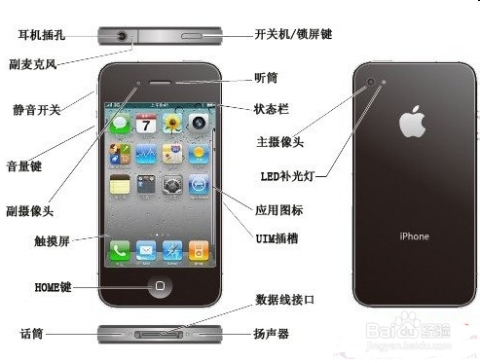 苹果手机怎么用,才买了手机的朋友可以看一下哦