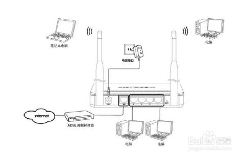 新安装的宽带怎么连接无线路由器
