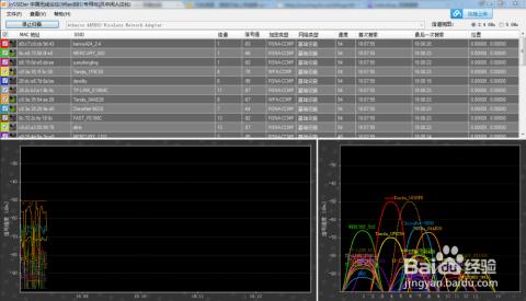 3)点击扫描,inssider会展示出扫描到的所有无线信号