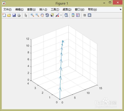 MATLAB画文献和速度矢量图古典室内设计方向图片