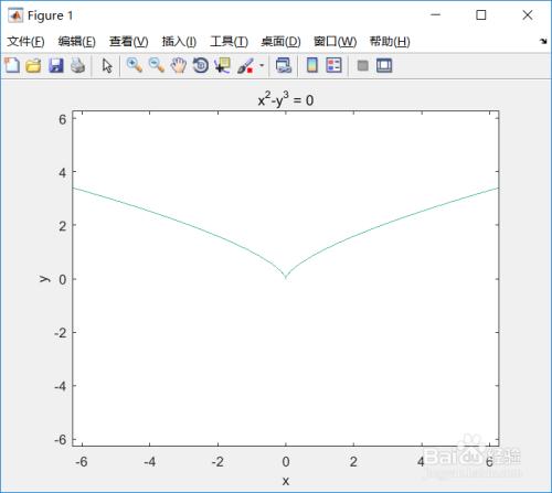 Matlab中速写函数的绘制符号简报字体v速写图片