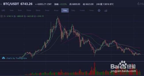 虚拟管家投资技巧微艾米教程货币图片