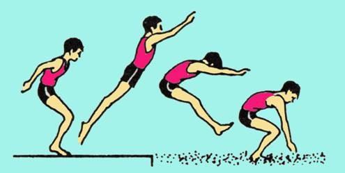 小學生怎樣練習立定跳遠圖片
