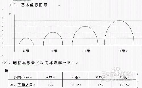 大胆漏逼艺术囹�a_1),a位称:上腕或前领 2),b位称:下腕或钢圈 3),c位称:夹位 4),d位称