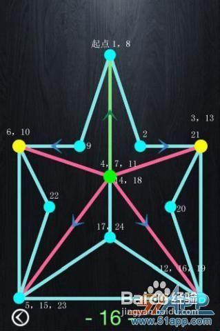 > 网络游戏  2   3 第116关:一笔画游戏第116关图案为一个大五角星和图片