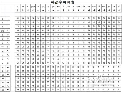 发音字母表