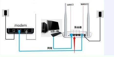 猫和路由器区别_如何连接台式电脑,路由器及猫