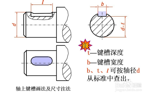 键槽的画法_1,普通平键联结的装配图画法:                     1)轴上键槽画法