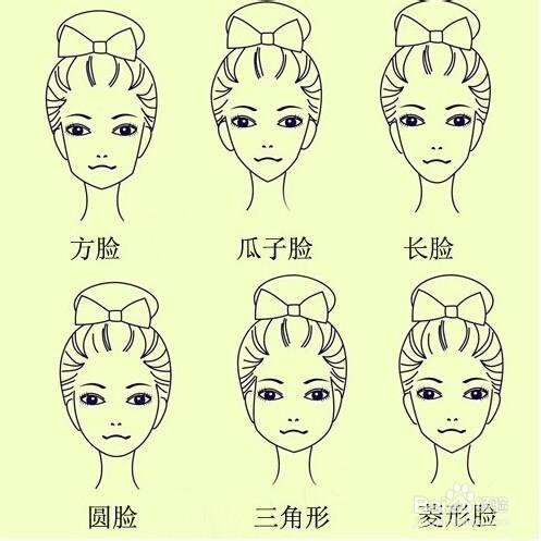 不同的脸型应该适合哪种发型