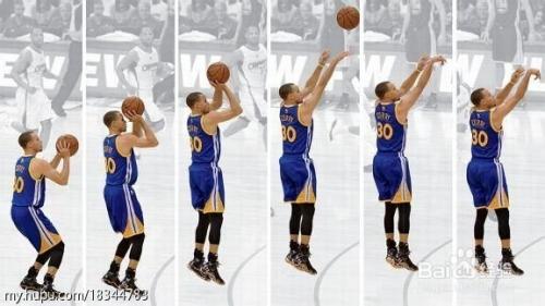 篮球投篮动作