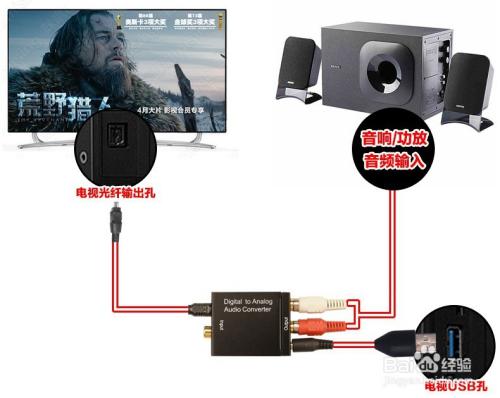 乐视电视接电脑低音炮音响/老式功放图片