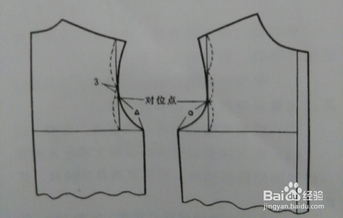 8 1,根据袖款确定袖长,袖口大小以及袖山高,衣长前后片,后袖窿弧长图片
