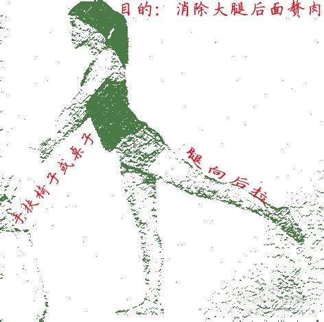 在家就做的减肥运动:[1]瘦腿运动高周波瘦身原理图片