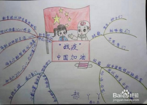 中国加油,武汉加油的手抄报怎么画?