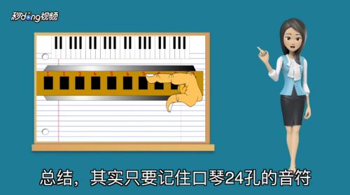 3 音阶排列与单孔含法:现在的复音口琴音阶排列,并不同于自然音阶或图片