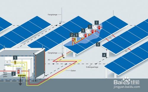 分布式光伏�y�-y�$9�+_分布式光伏电站设计流程