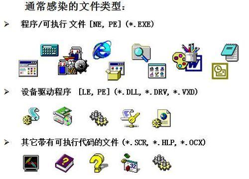 計算機二級題庫 南京廖華