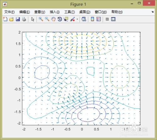 MATLAB画方向和速度矢量图广联达绘制筏板基础图片