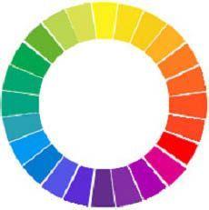 色色色动一动就舒服_如何在ppt中使用颜色和谐