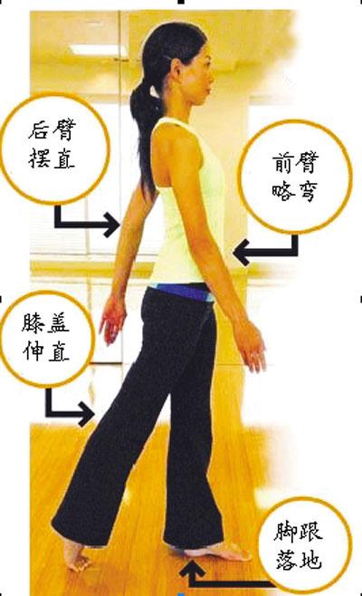正確走路的姿勢圖片