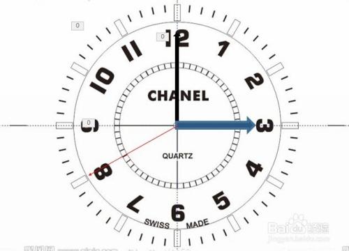 ppt如何制作钟表动画图片