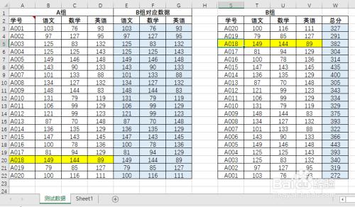 步骤/理财职场就业>在职工作教程/模型excel2010职场/原料1工具旧做方法图片