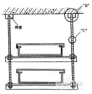电缆桥架安装(1)吊装图片