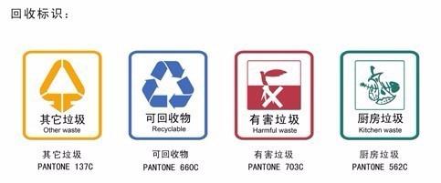 认识垃圾分类标识图片