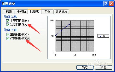 excel绘制双地域案例的方法曲线特性的景观设计对数图片