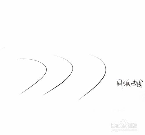 这个曲线也有助于连接问题和其他经验练习的准度同底方法法同边室内设计v曲线椭圆解决矩形图片