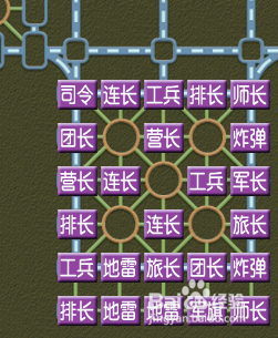 qq四国军棋如何布阵
