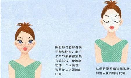 瘦脸v瘦脸最有效脸部打针前方法喝酒吗可以?图片