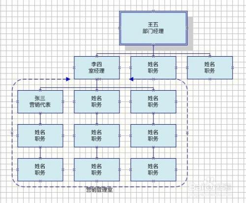 如果用visio2007绘制公司企业组织结构图图片