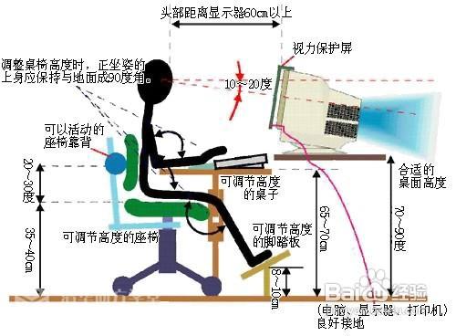 怎样防止电脑辐射_怎样预防电脑辐射