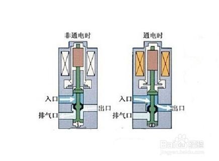 倹.%���i��9o����_外部i/o设备之电磁阀和位置检测开关