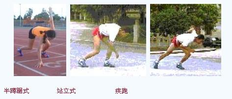 怎样起跑和起跑后的加速跑图片