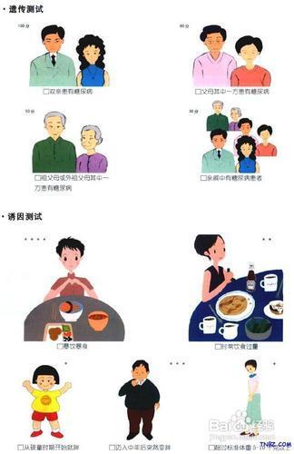 2 遗传性:糖尿病肾病的发生有一定的家族聚集性.
