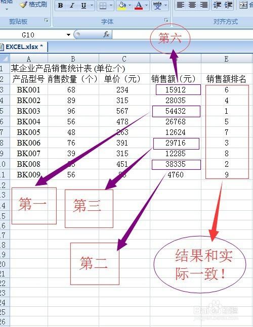s4隐藏rank�z*_在excel2010中rank函数的使用方法