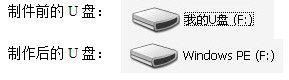 怎样制作u盘启动盘——轻松制作u盘pe