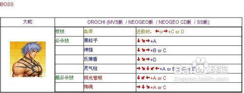 97色图片网_拳皇97出招表