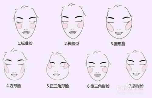 4 4,不同眼型怎么画眼线 上扬眼/猫眼的眼线画法,适合丹凤眼,杏仁眼.图片