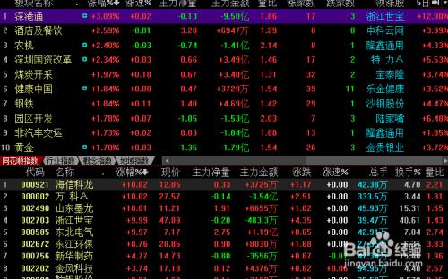 东升伟业股票_怎么知道明天大涨的股票