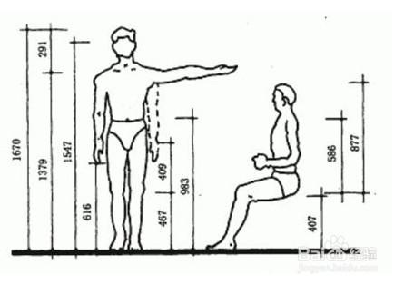 人体与室内环境设计的元素哆啦a梦设计尺度图片
