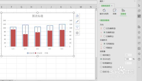什么是差额选�_excel中显示目标值与实际值之间的差额柱形图