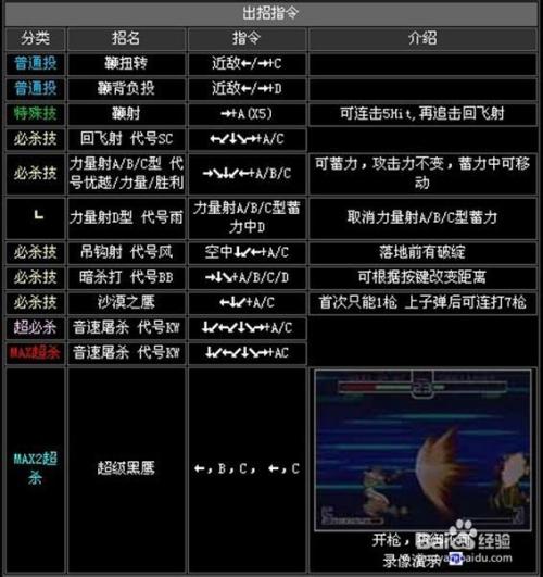 拳皇1.8绝招表_拳皇2002风云再起完全解密版:[3]出招表①
